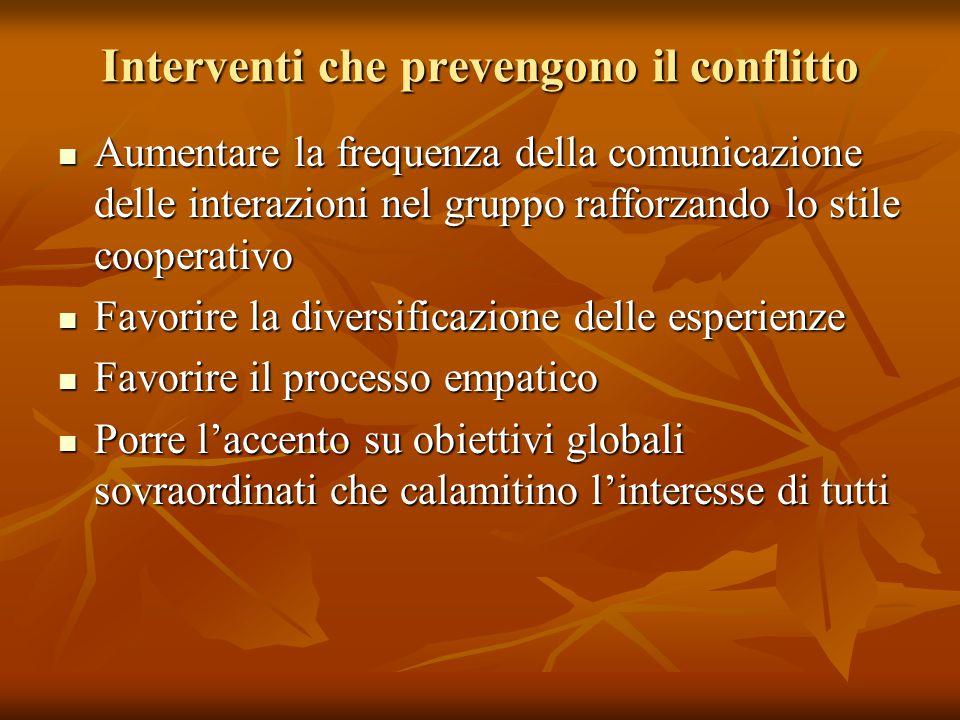 Interventi che prevengono il conflitto