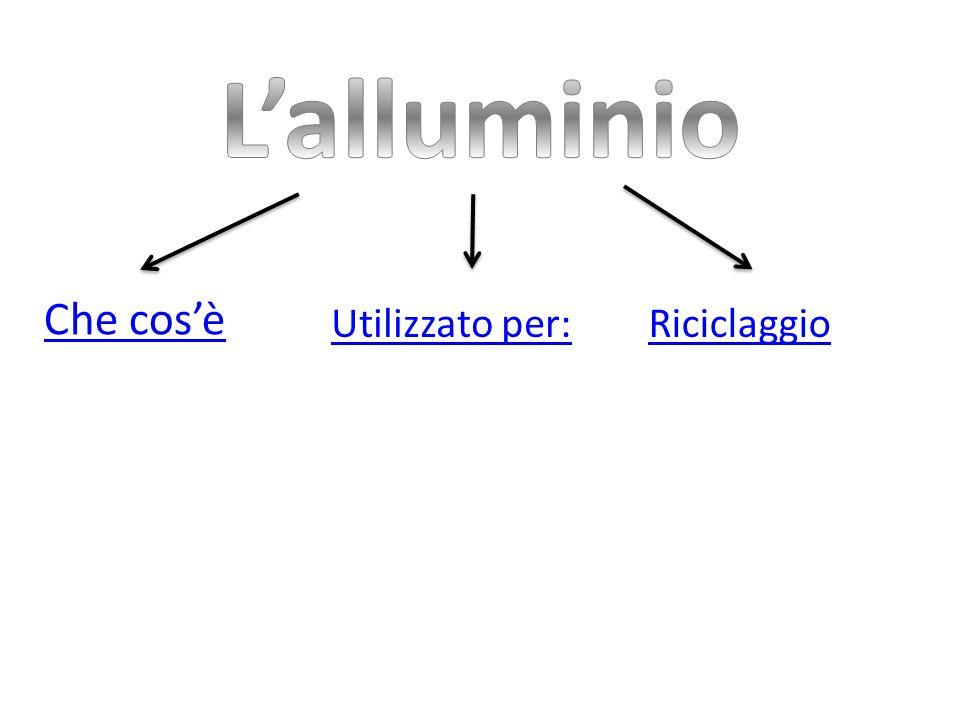 L'alluminio Che cos'è Utilizzato per: Riciclaggio