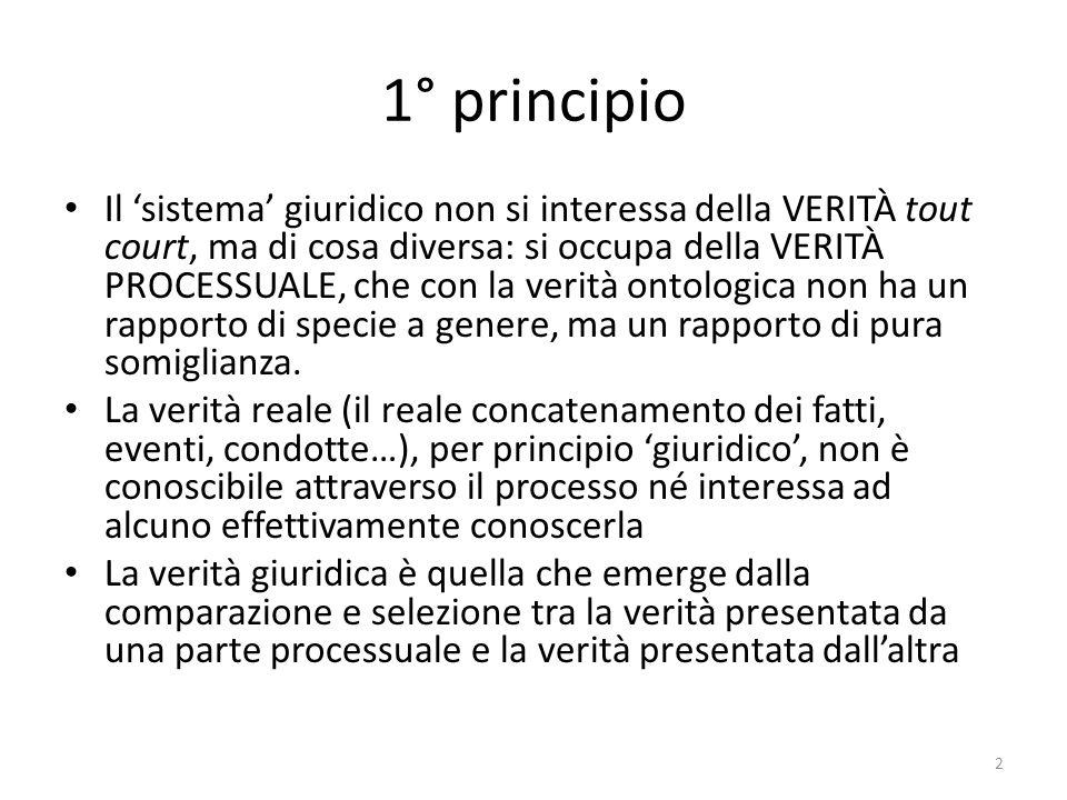 1° principio