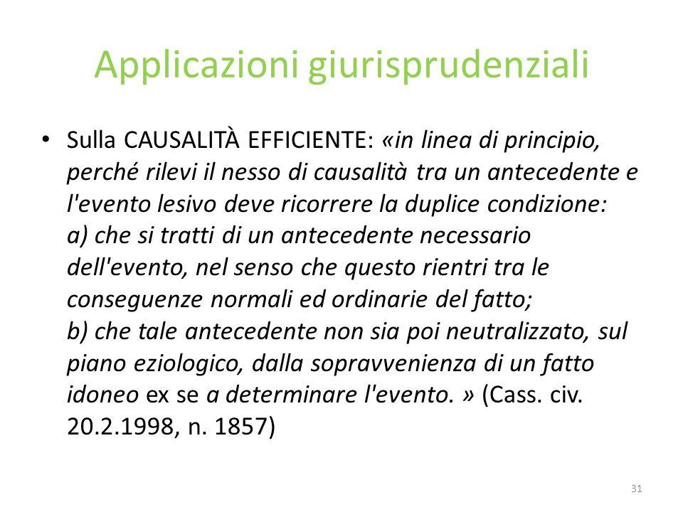 Applicazioni giurisprudenziali