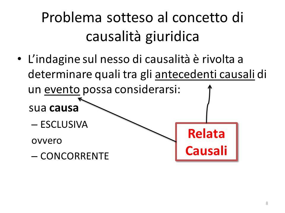 Problema sotteso al concetto di causalità giuridica