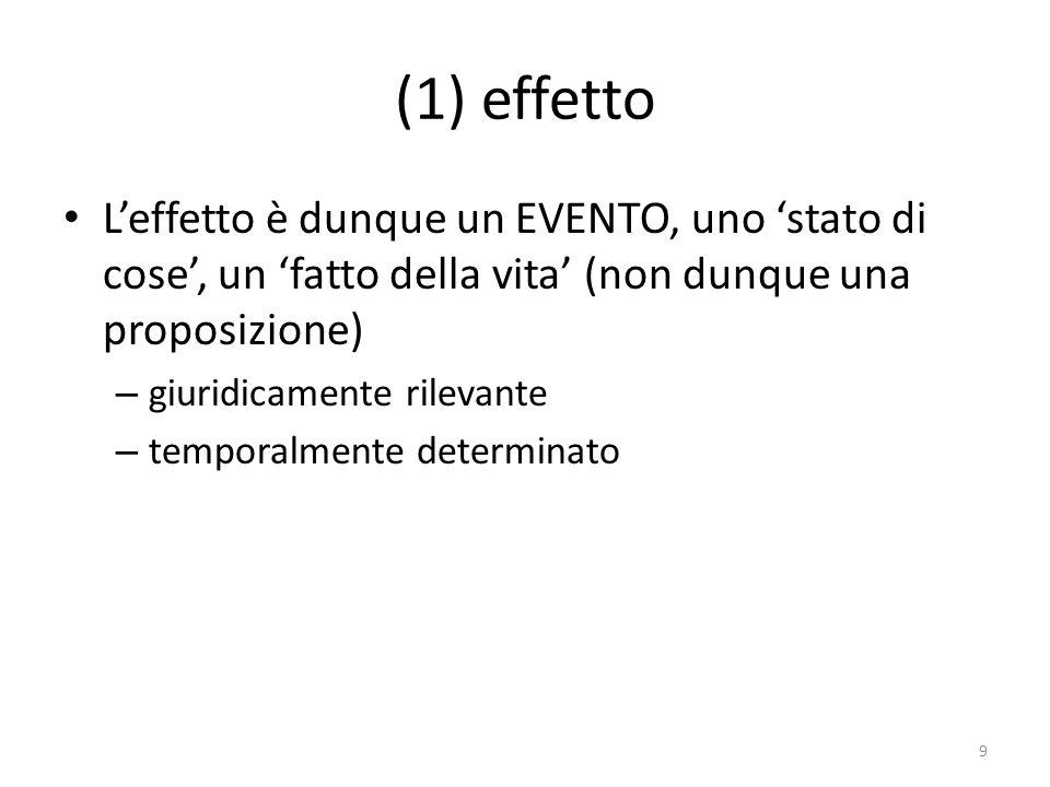 (1) effetto L'effetto è dunque un EVENTO, uno 'stato di cose', un 'fatto della vita' (non dunque una proposizione)
