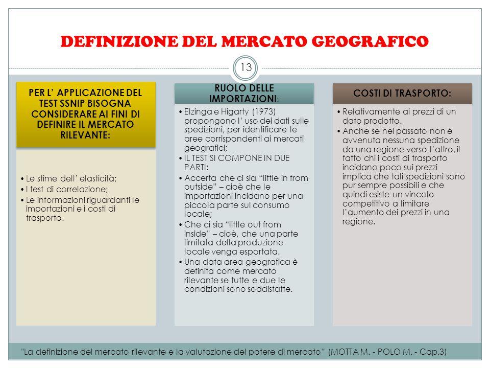 DEFINIZIONE DEL MERCATO GEOGRAFICO