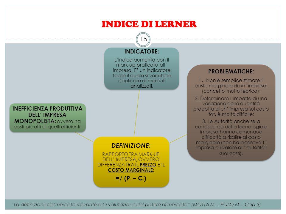 INDICE DI LERNER DEFINIZIONE: =/ (P1 – C1) PROBLEMATICHE: