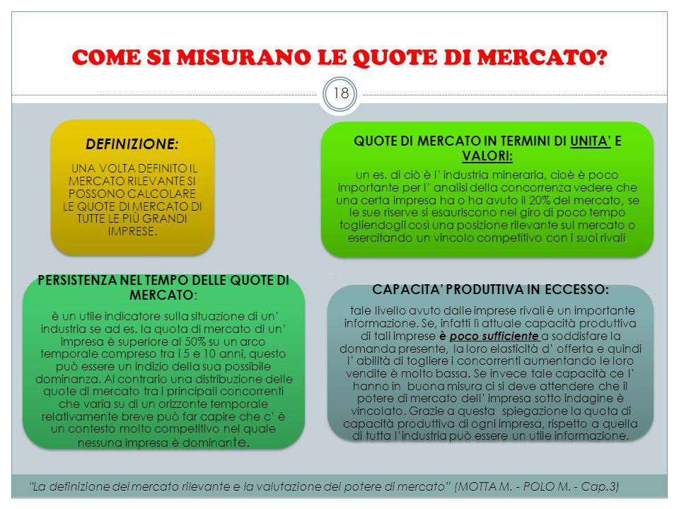 COME SI MISURANO LE QUOTE DI MERCATO
