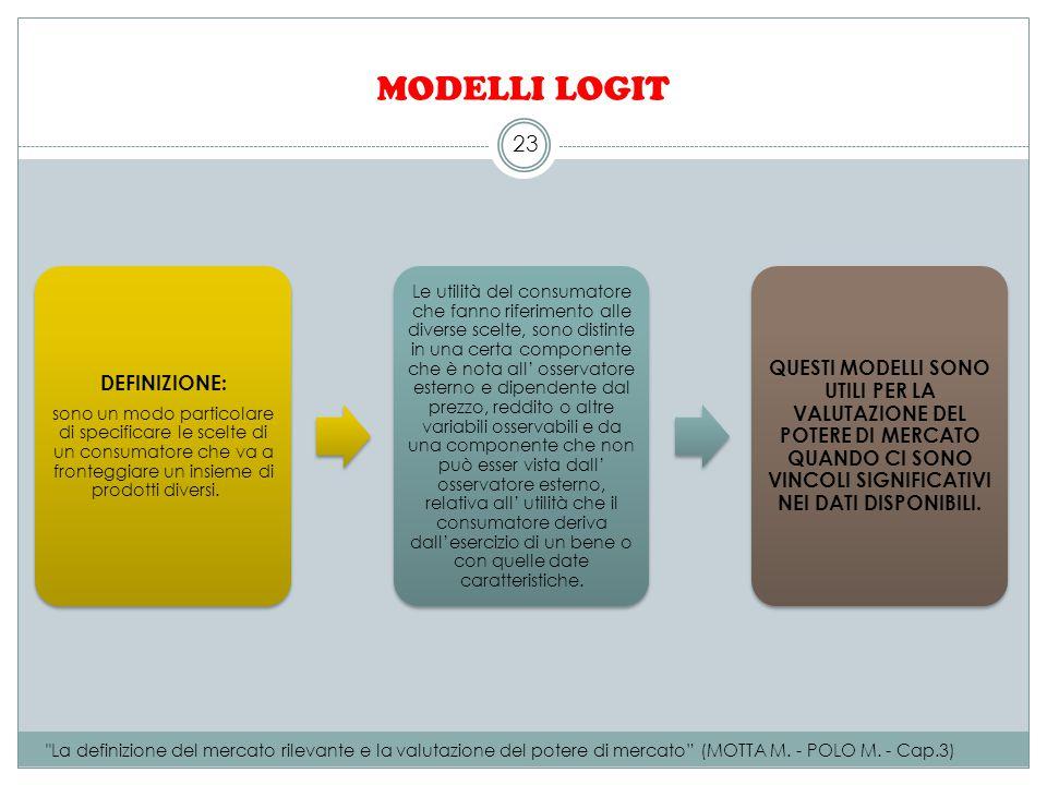 MODELLI LOGIT DEFINIZIONE: sono un modo particolare di specificare le scelte di un consumatore che va a fronteggiare un insieme di prodotti diversi.