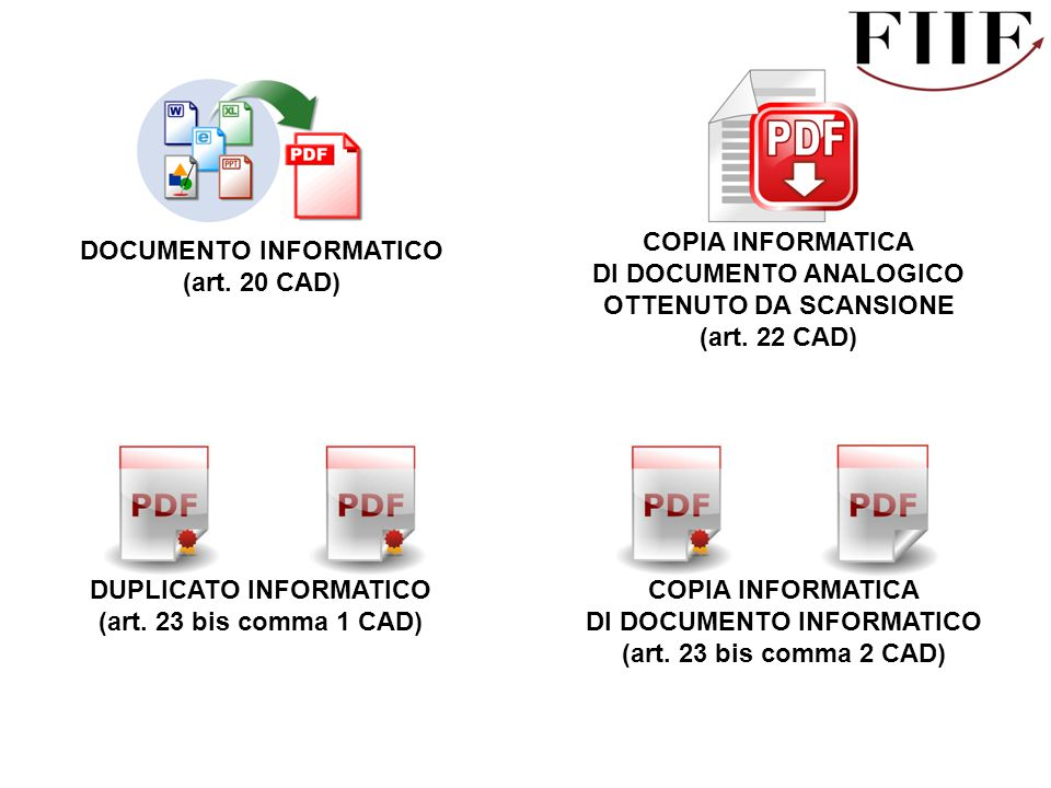 DI DOCUMENTO ANALOGICO OTTENUTO DA SCANSIONE (art. 22 CAD)