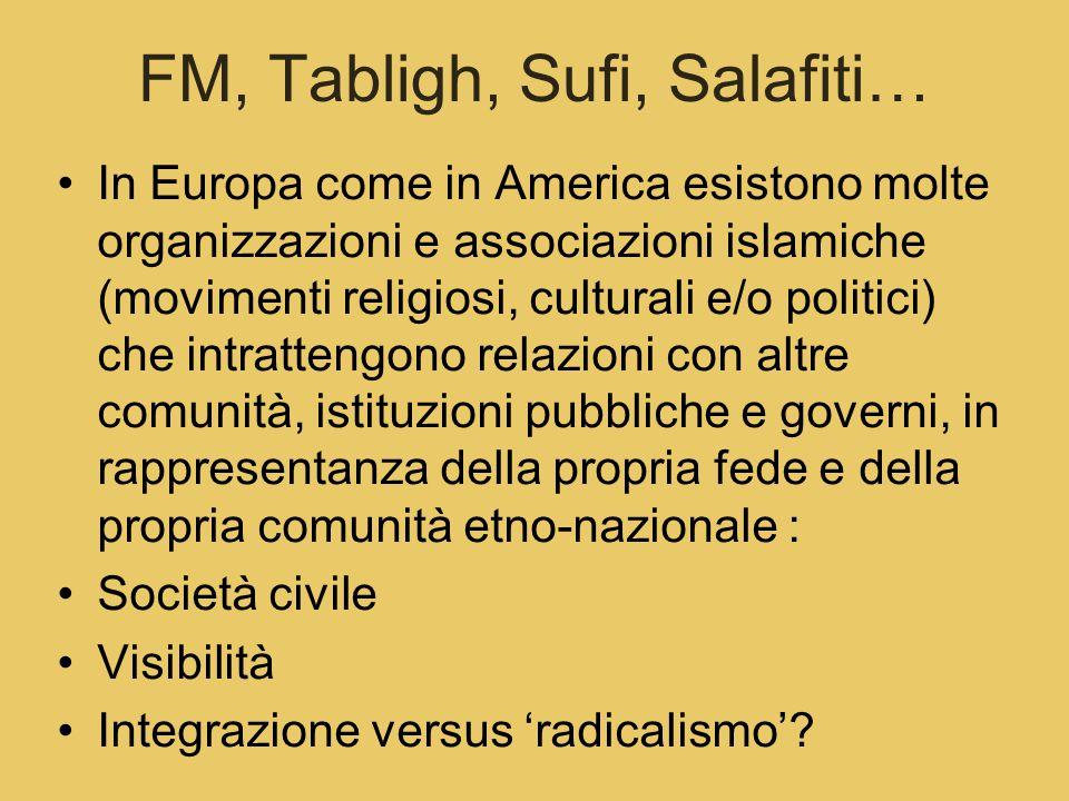 FM, Tabligh, Sufi, Salafiti…
