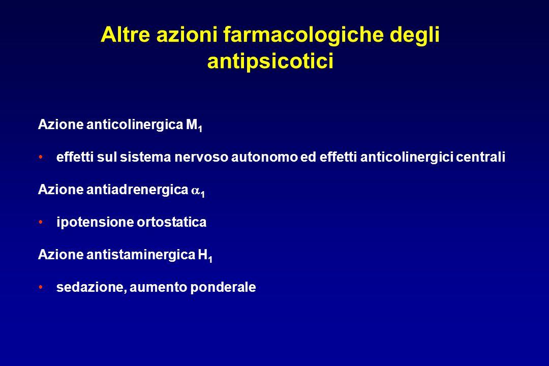 Altre azioni farmacologiche degli antipsicotici