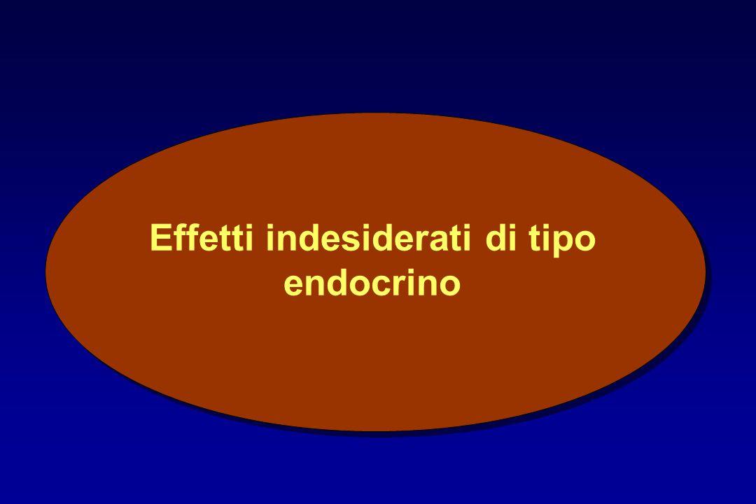 Effetti indesiderati di tipo endocrino