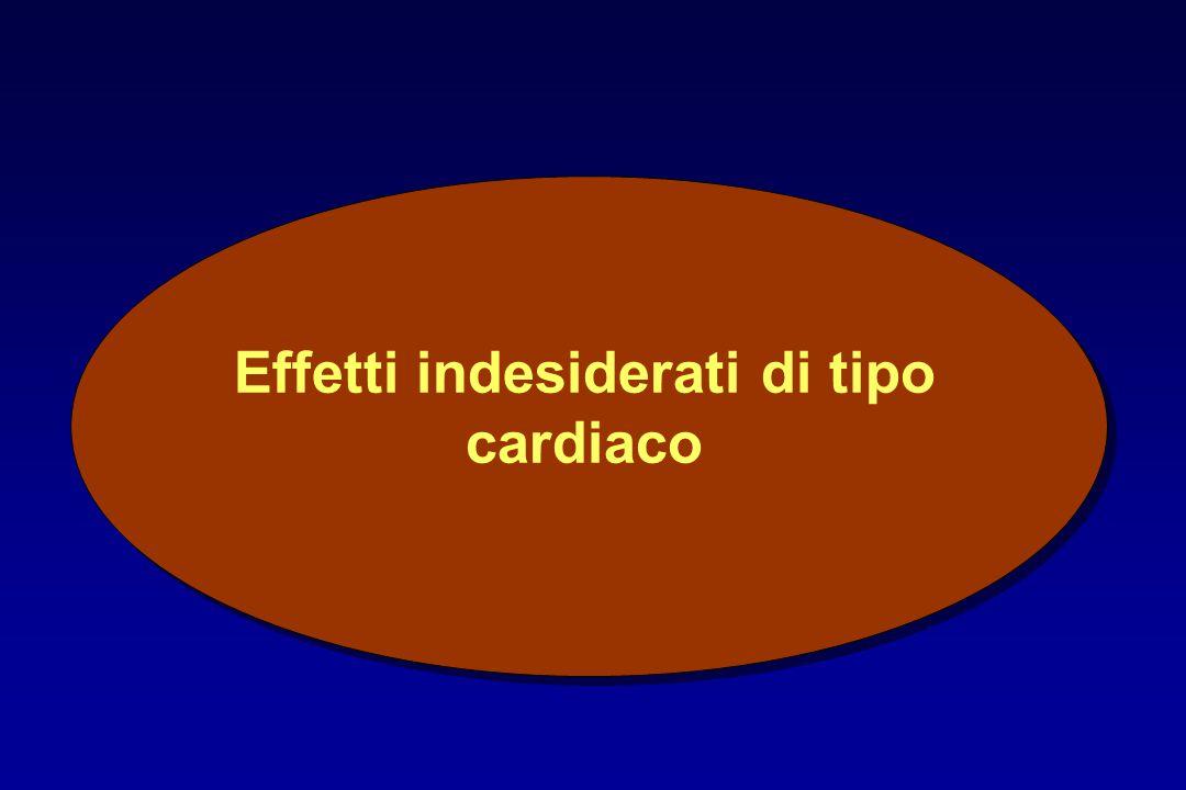Effetti indesiderati di tipo cardiaco