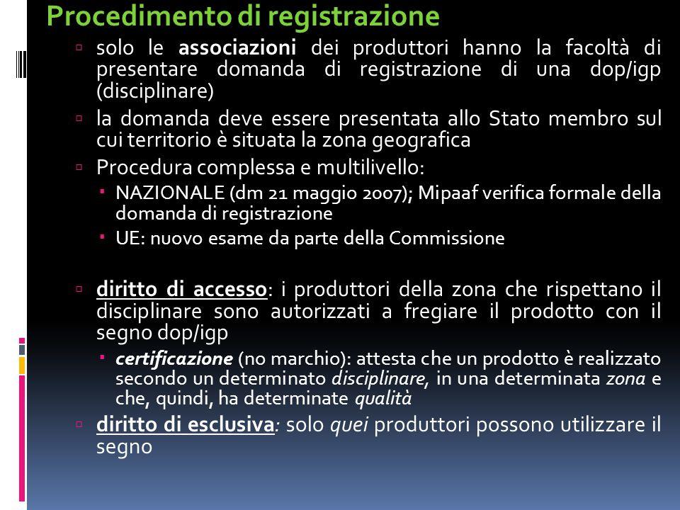 Procedimento di registrazione