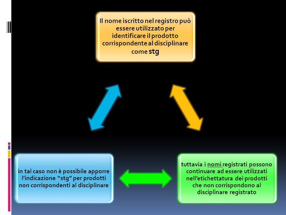 Il nome iscritto nel registro può essere utilizzato per identificare il prodotto corrispondente al disciplinare come stg