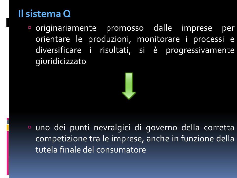 Il sistema Q