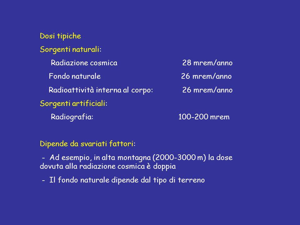 Dosi tipiche Sorgenti naturali: Radiazione cosmica 28 mrem/anno.