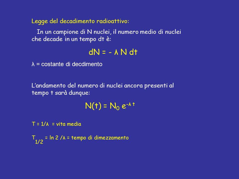 T1/2 = ln 2 /λ = tempo di dimezzamento