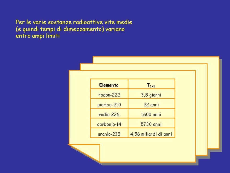 Per le varie sostanze radioattive vite medie (e quindi tempi di dimezzamento) variano entro ampi limiti