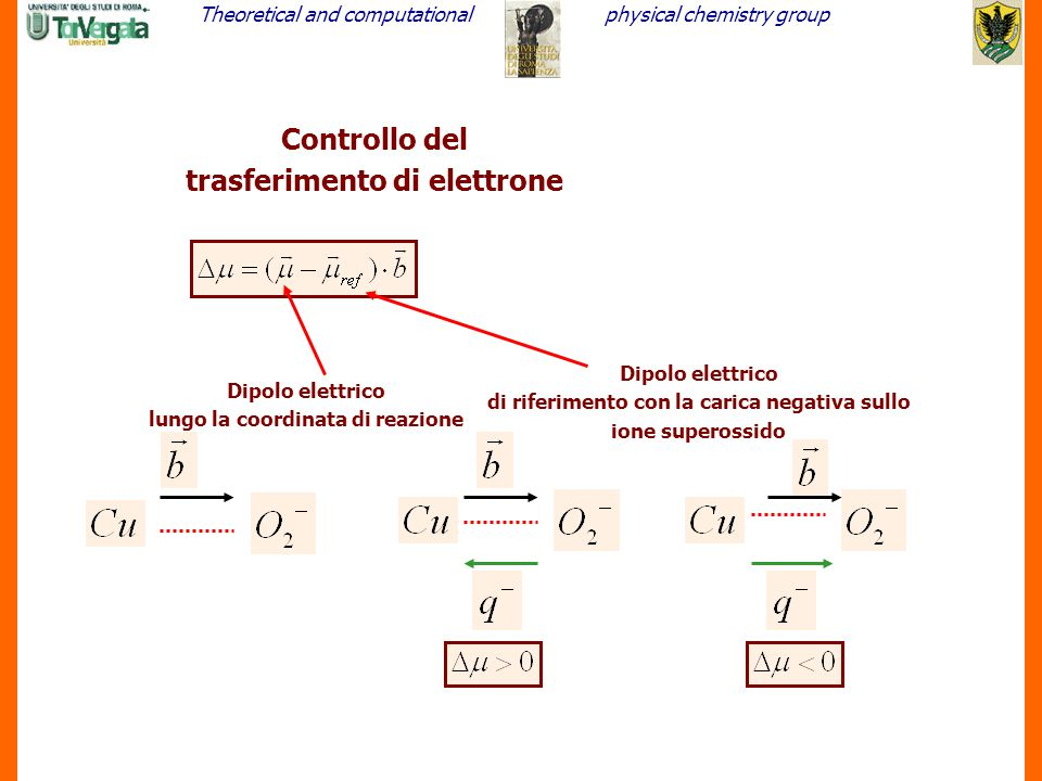 Controllo del trasferimento di elettrone
