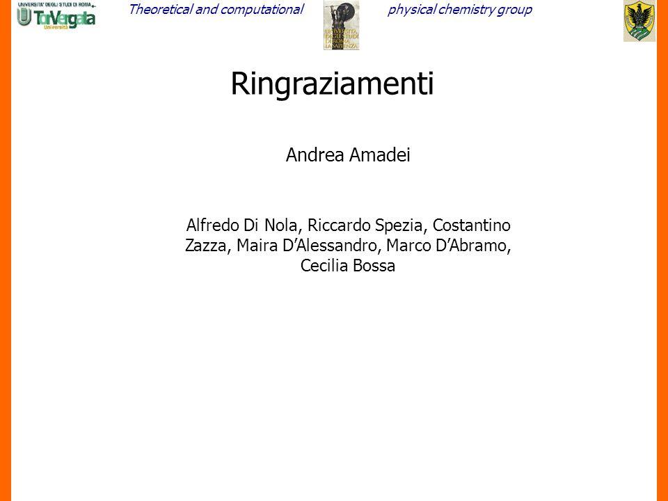 Ringraziamenti Andrea Amadei