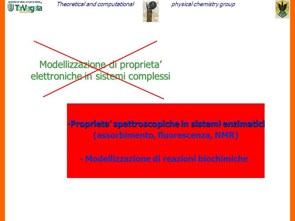 Modellizzazione di proprieta' elettroniche in sistemi complessi