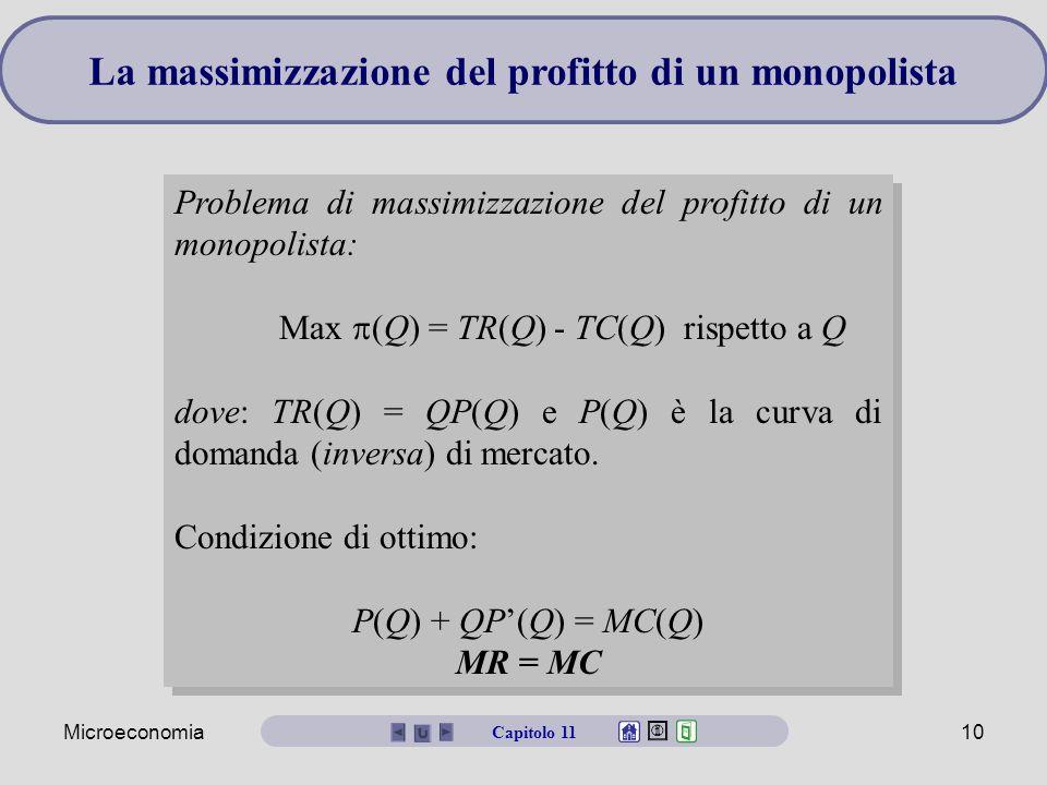 La massimizzazione del profitto di un monopolista