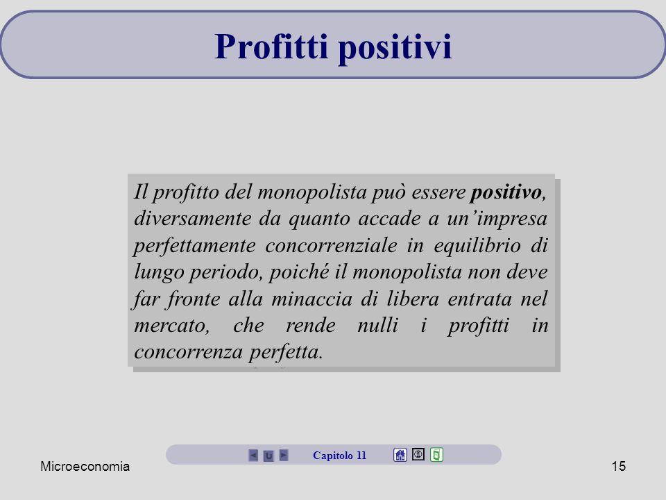 Profitti positivi