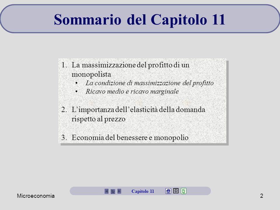 Sommario del Capitolo 11 La massimizzazione del profitto di un monopolista. La condizione di massimizzazione del profitto.