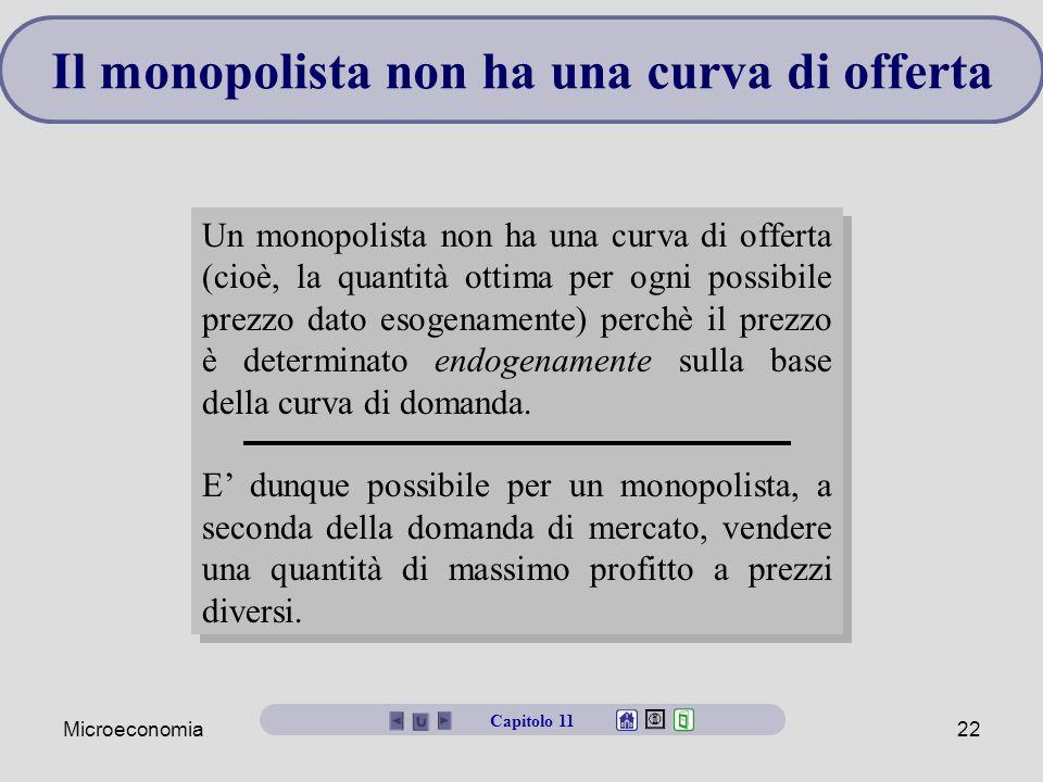Il monopolista non ha una curva di offerta