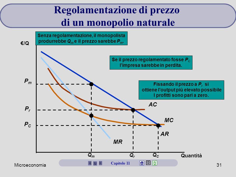Regolamentazione di prezzo di un monopolio naturale