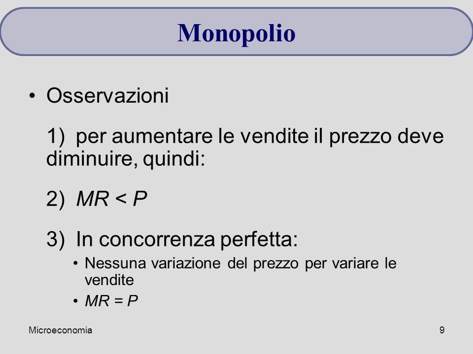 Monopolio Osservazioni