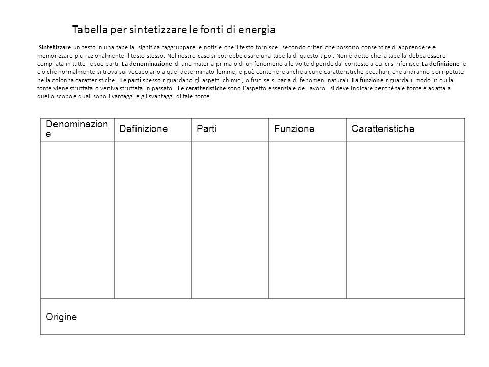 Tabella per sintetizzare le fonti di energia