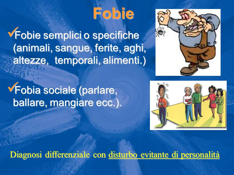 Fobie Fobie semplici o specifiche (animali, sangue, ferite, aghi, altezze, temporali, alimenti.) Fobia sociale (parlare, ballare, mangiare ecc.).