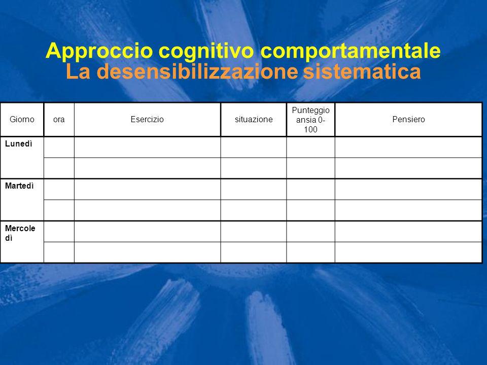 Approccio cognitivo comportamentale La desensibilizzazione sistematica