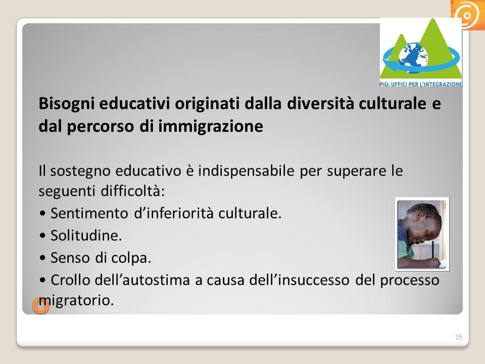 Bisogni educativi originati dalla diversità culturale e dal percorso di immigrazione