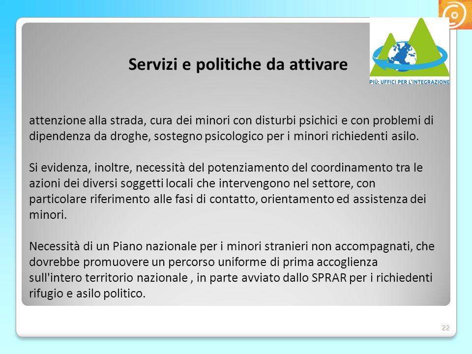 Servizi e politiche da attivare