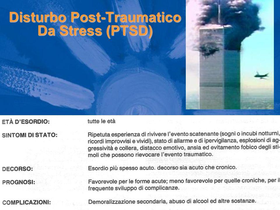 Disturbo Post-Traumatico Da Stress (PTSD)