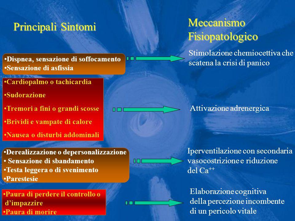 Meccanismo Fisiopatologico Principali Sintomi