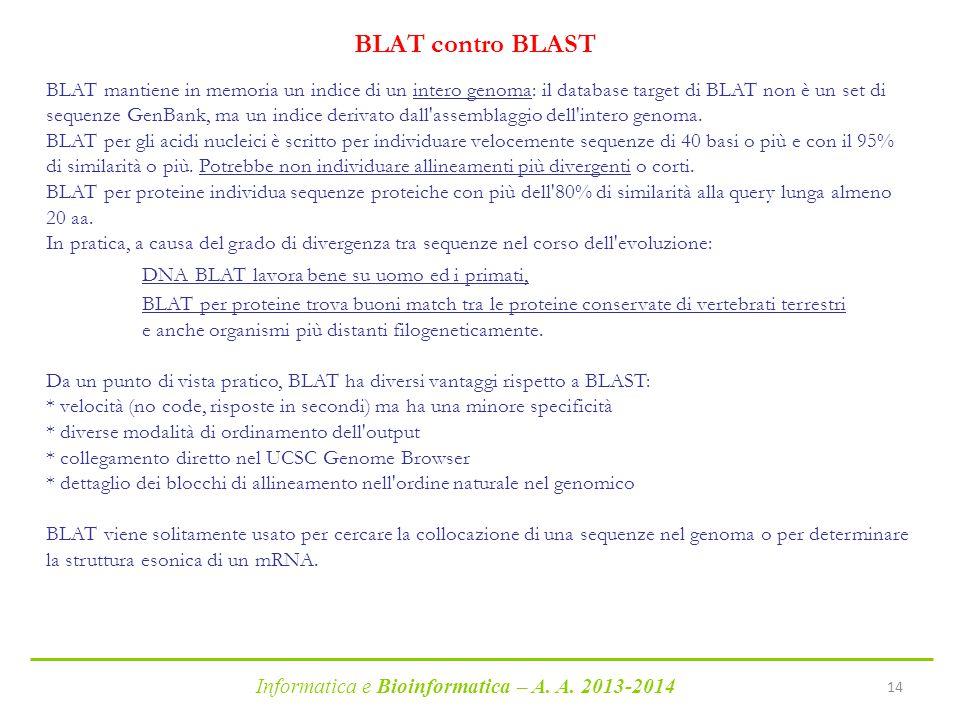 BLAT contro BLAST