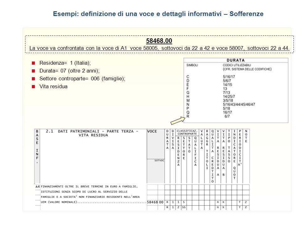 Esempi: definizione di una voce e dettagli informativi – Sofferenze