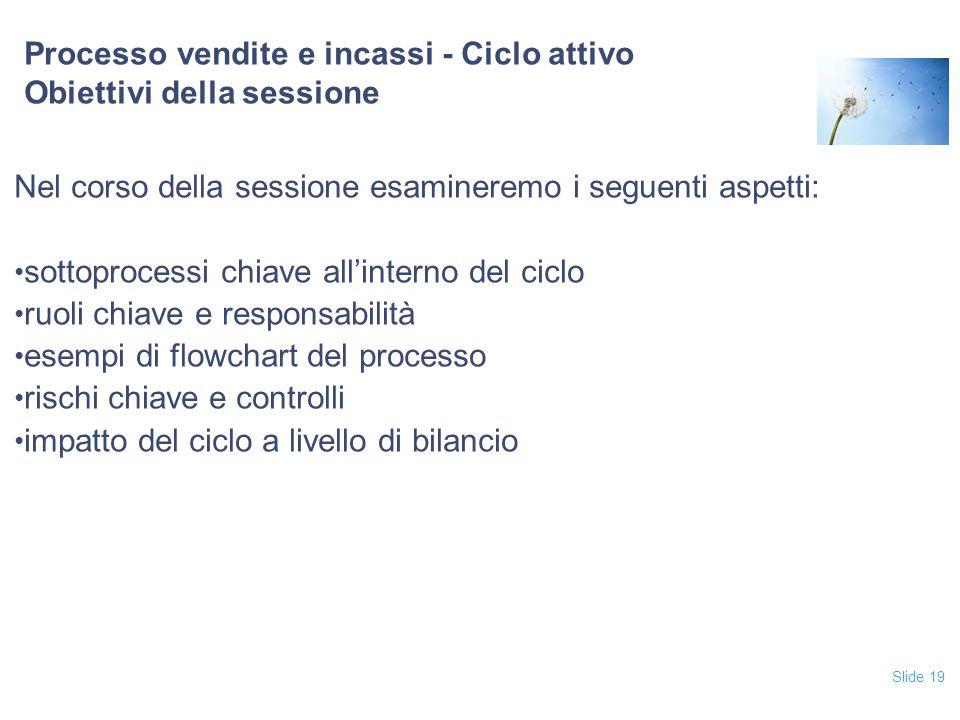 Processo vendite e incassi - Ciclo attivo Obiettivi della sessione