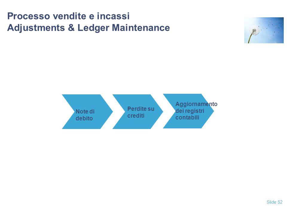 Processo vendite e incassi Adjustments & Ledger Maintenance