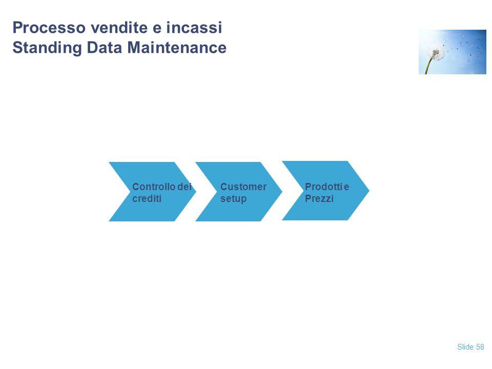 Processo vendite e incassi Standing Data Maintenance
