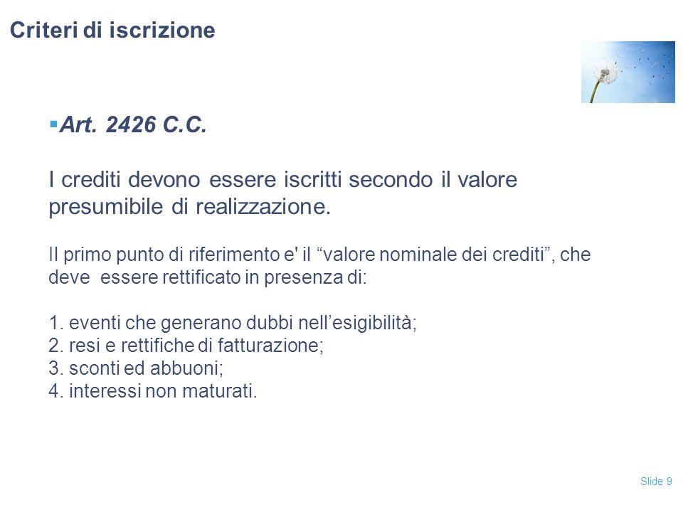 Criteri di iscrizione Art. 2426 C.C.