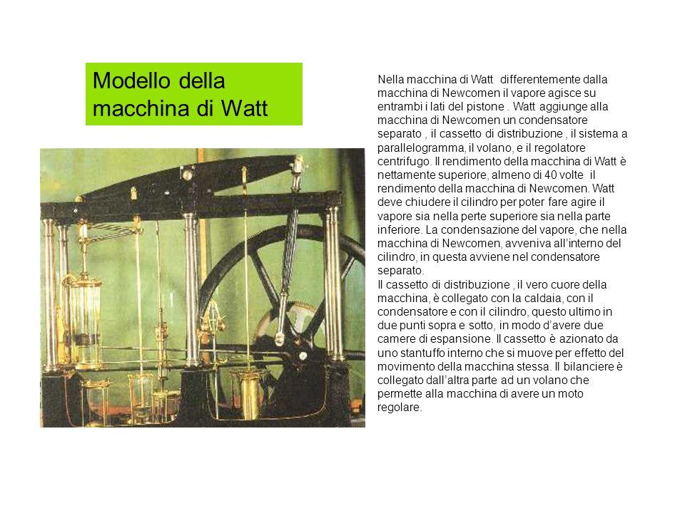 Modello della macchina di Watt