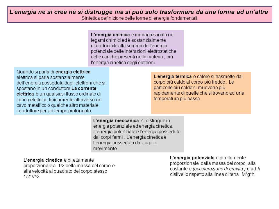Sintetica definizione delle forme di energia fondamentali