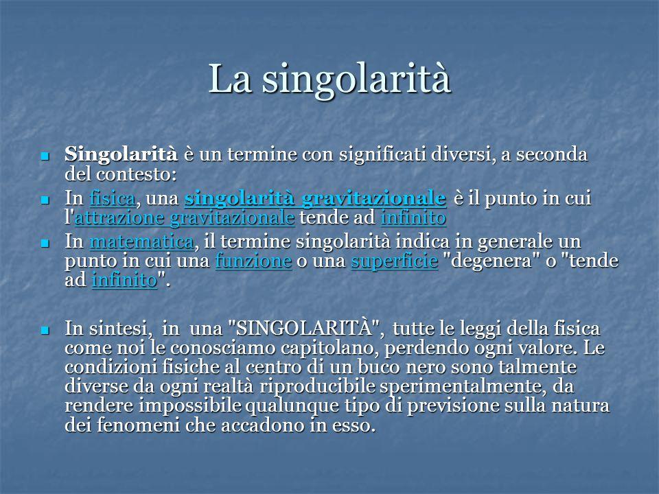 La singolarità Singolarità è un termine con significati diversi, a seconda del contesto: