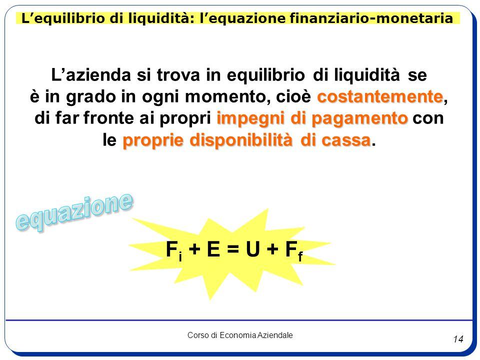 L'equilibrio di liquidità: l'equazione finanziario-monetaria