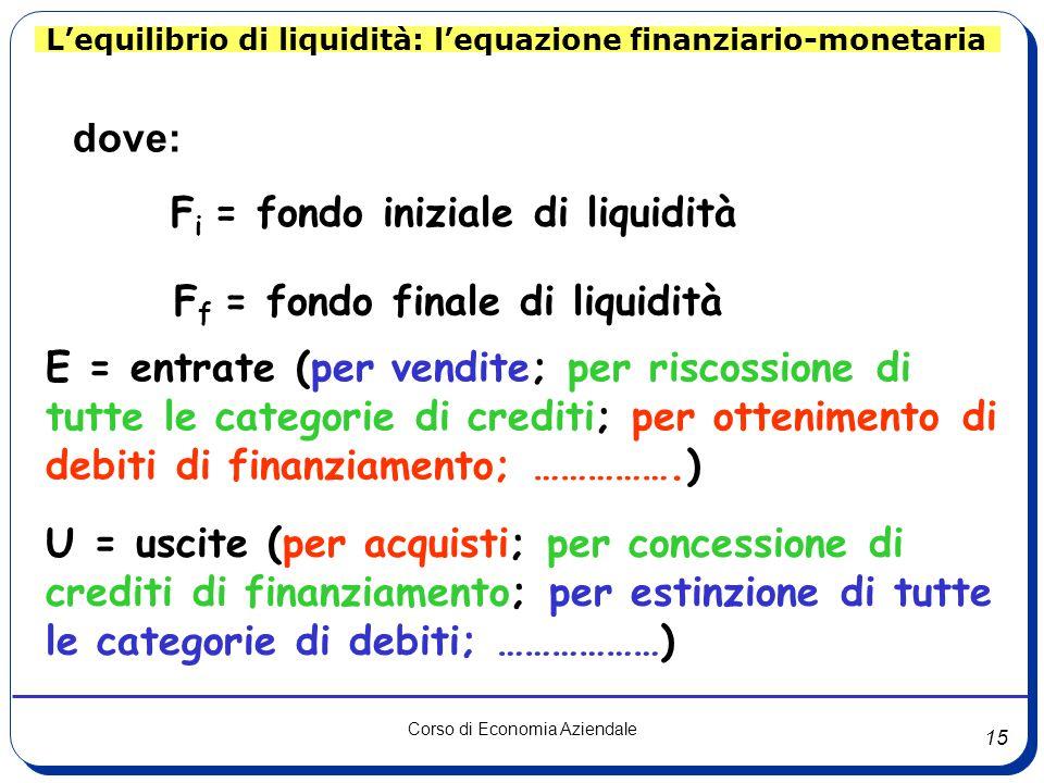 Fi = fondo iniziale di liquidità Ff = fondo finale di liquidità