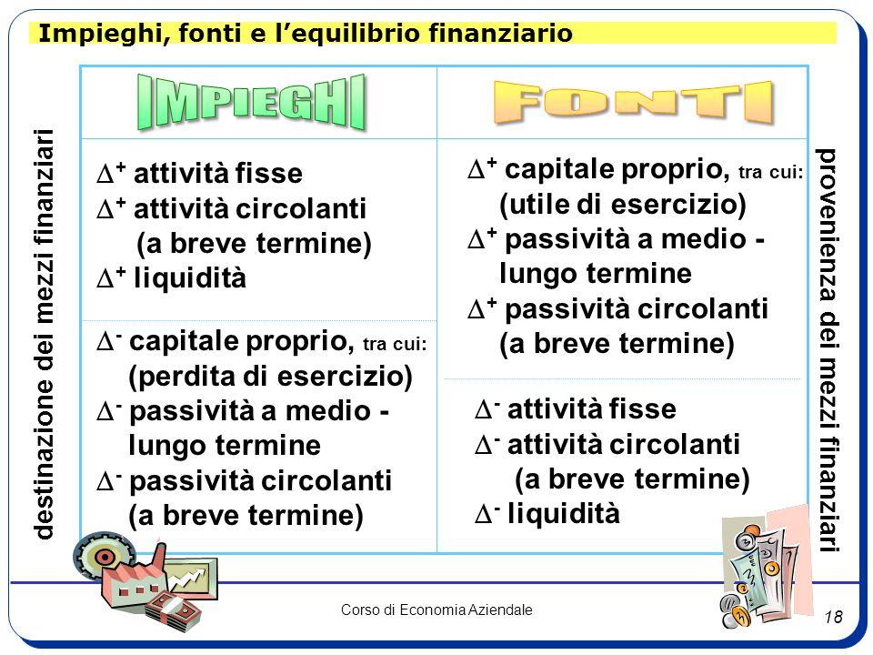 destinazione dei mezzi finanziari provenienza dei mezzi finanziari