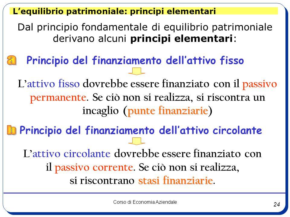 L'equilibrio patrimoniale: principi elementari